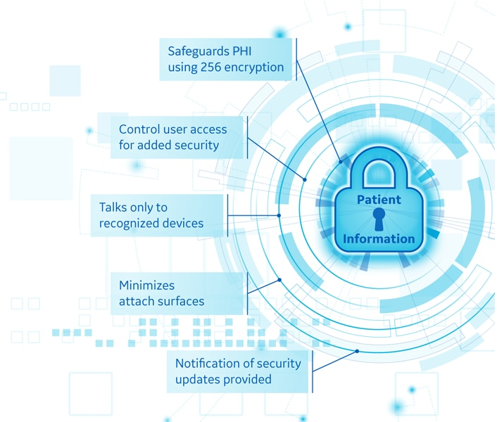Maintaining patient data security