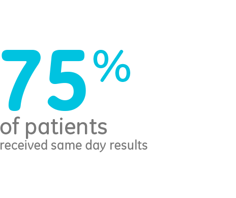 ography-new-one-stop-clinic-thumbnails-75percent-of-patients-received-same-day-results.png